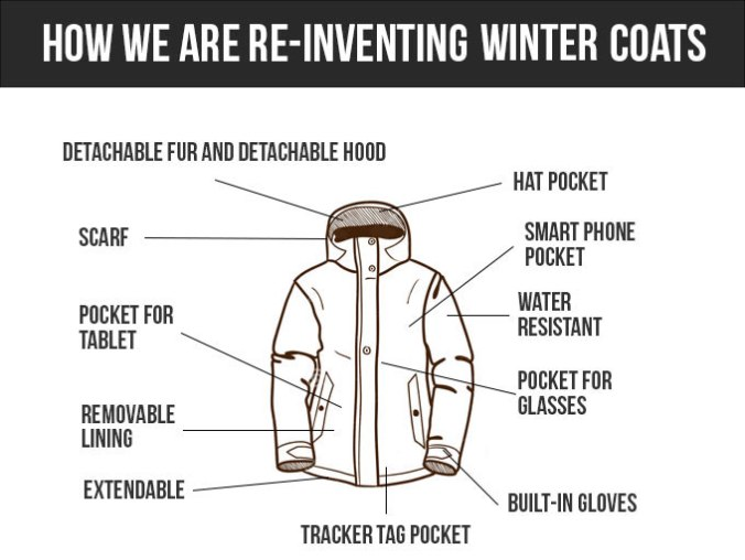 North Aware, winter coat, North Aware Coat, fashion, winter, outdoor gear